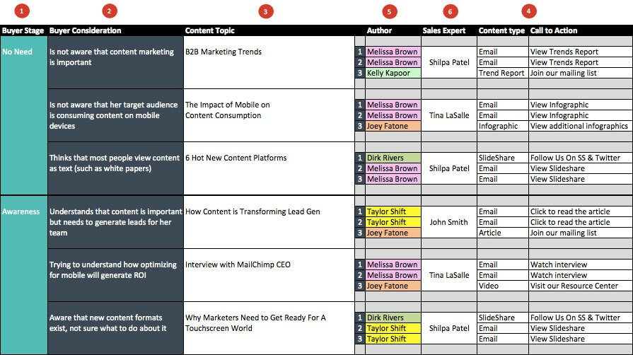 10 Free Content Strategy Editorial Calendar Templates Builtvisible